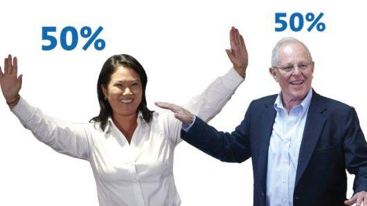 KEIKO Y PPK 50%