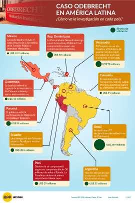 odebrecht-mapa-de-latinoamerica